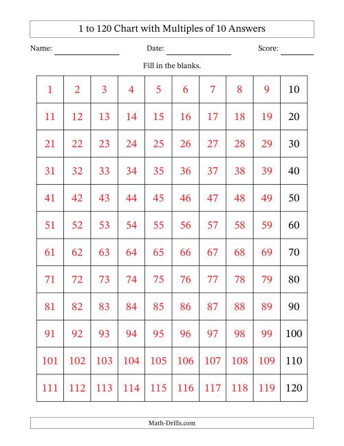 The 120 Chart with Multiples of 10 Math Worksheet Page 2