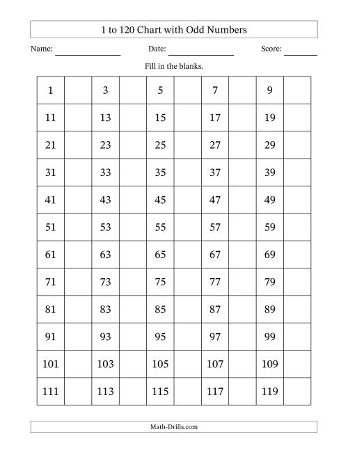The 120 Chart with Odd Numbers Only Math Worksheet