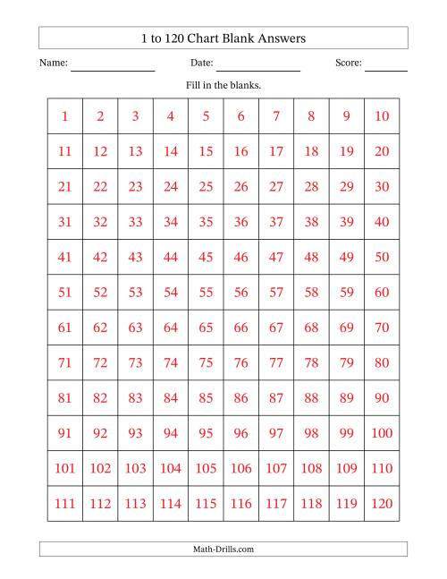 image relating to Printable 120 Chart named Blank 120 Chart
