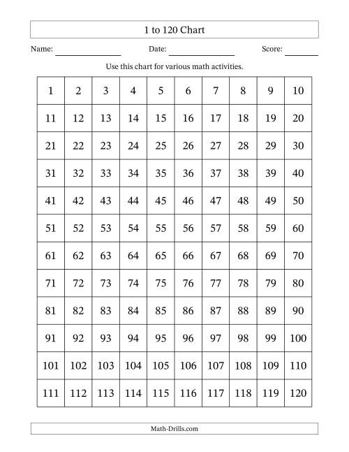 The Completed 120 Chart Math Worksheet