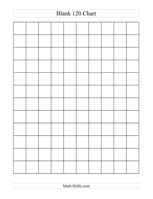 The Blank 120 Chart (C) Math Worksheet