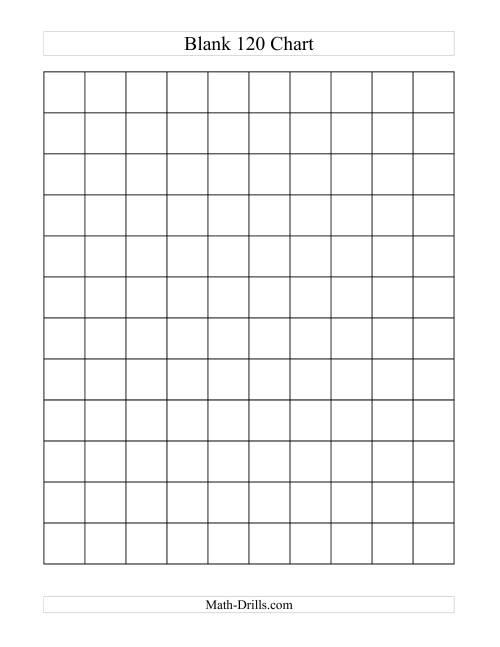 The Blank 120 Chart (C) Number Sense Worksheet