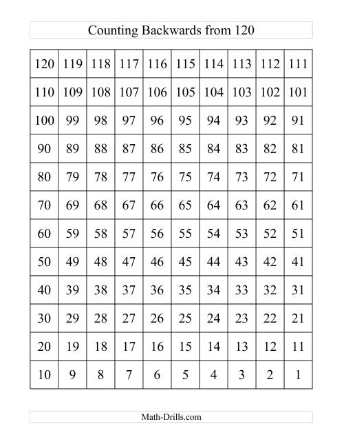 It's just a picture of Printable 120 Chart throughout 2nd grade