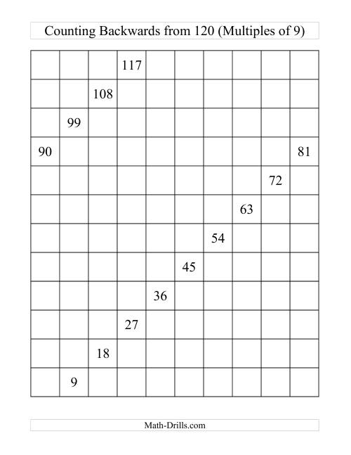 The Backwards 120 Chart With Multiples of 9 (G) Math Worksheet