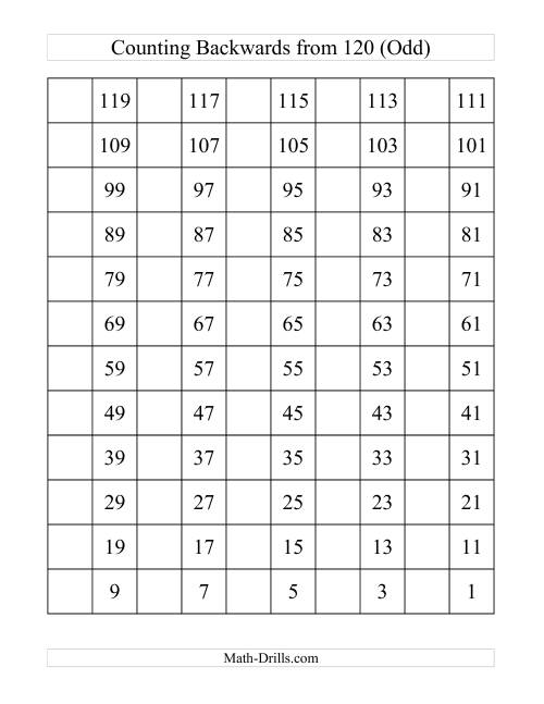 The Backwards 120 Chart With Odd Numbers (A)