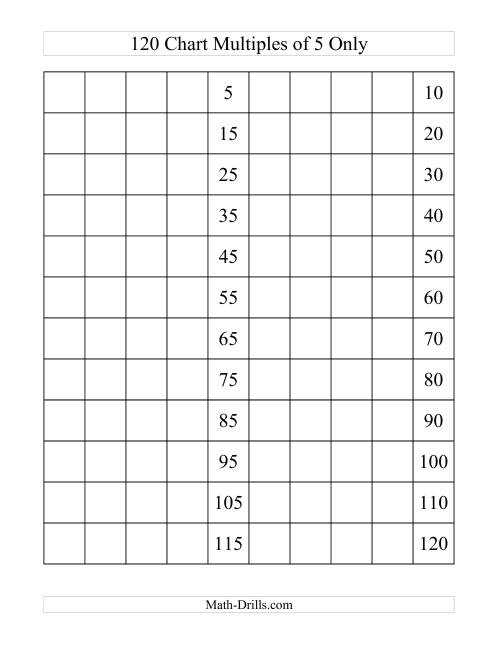 The 120 Chart With Multiples of 5 (C) Math Worksheet