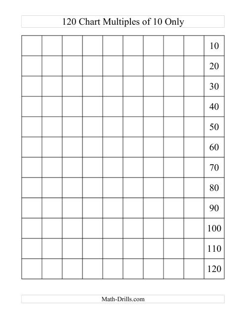 The 120 Chart With Multiples of 10 (H) Math Worksheet