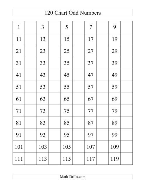 The 120 Chart With Odd Numbers (B)