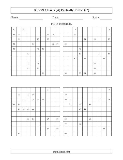 The Partially Completed 99 Charts (4) (C) Math Worksheet
