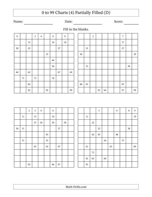 The Partially Completed 99 Charts (4) (D) Math Worksheet