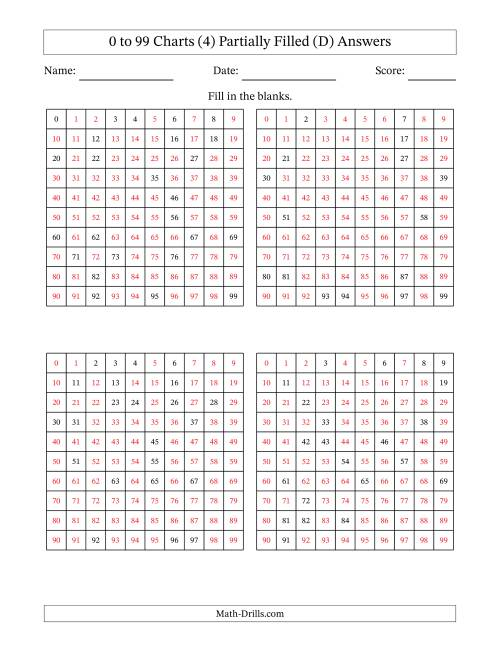The Partially Completed 99 Charts (4) (D) Math Worksheet Page 2