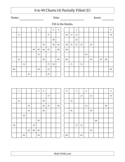 The Partially Completed 99 Charts (4) (E) Math Worksheet