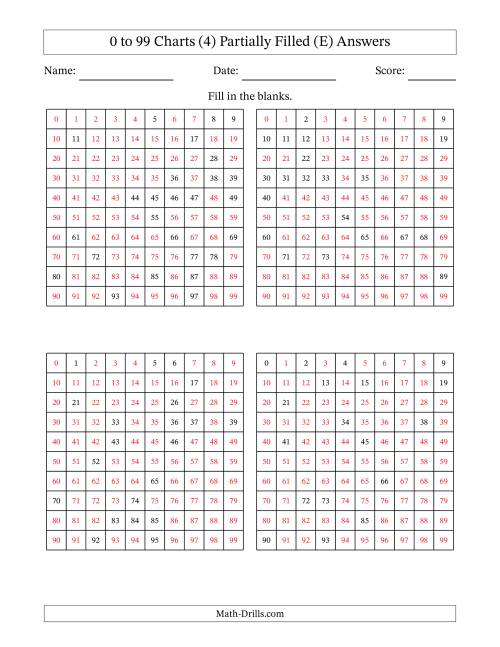 The Partially Completed 99 Charts (4) (E) Math Worksheet Page 2