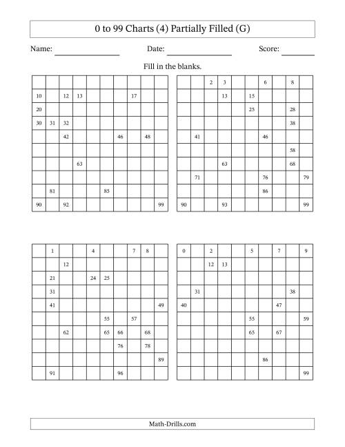The Partially Completed 99 Charts (4) (G) Math Worksheet