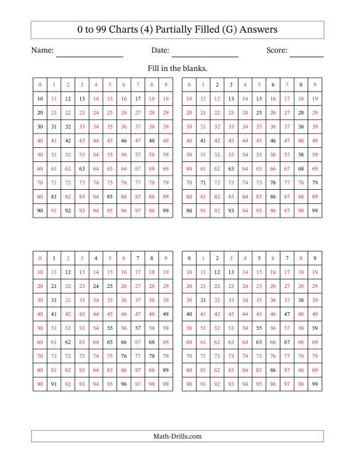 The Partially Completed 99 Charts (4) (G) Math Worksheet Page 2