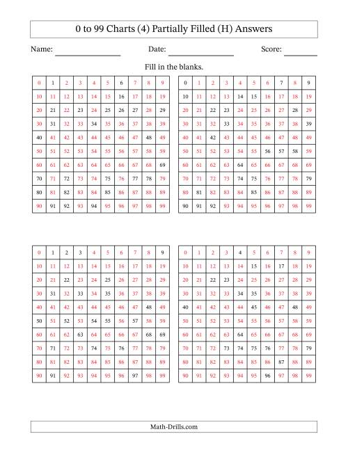 The Partially Completed 99 Charts (4) (H) Math Worksheet Page 2