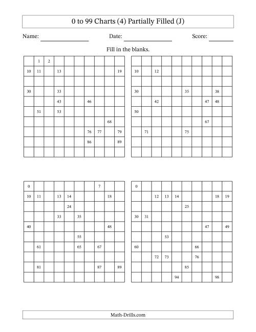 The Partially Completed 99 Charts (4) (J) Math Worksheet