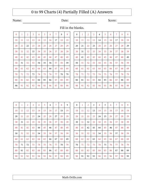 The Partially Completed 99 Charts (4) (All) Math Worksheet Page 2