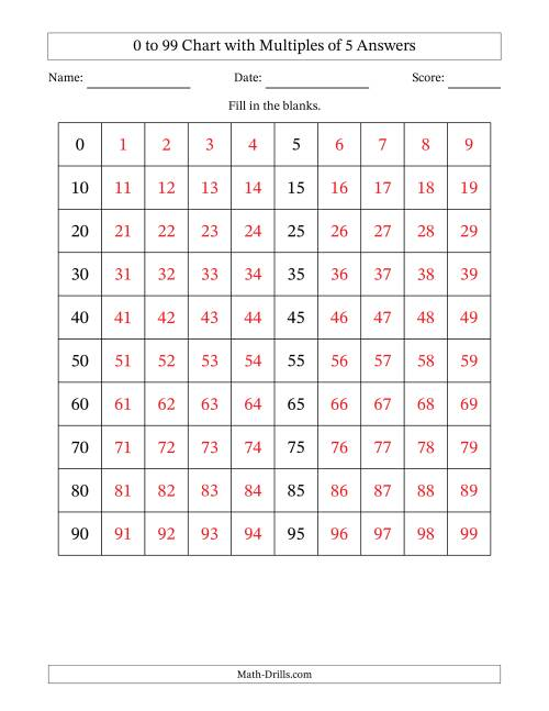 The 99 Chart with Multiples of 5 Math Worksheet Page 2