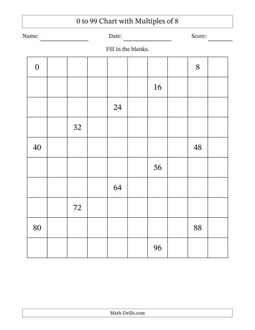 The 99 Chart with Multiples of 8 Math Worksheet