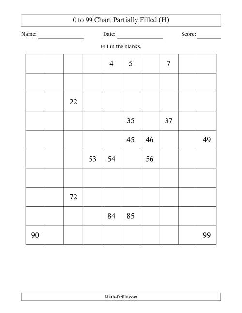 The Partially Completed 99 Chart (H) Math Worksheet