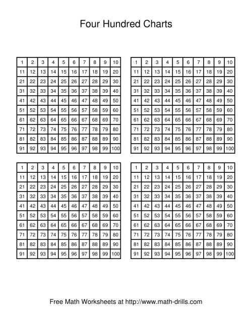 Pin Hundreds Chart on Pinterest