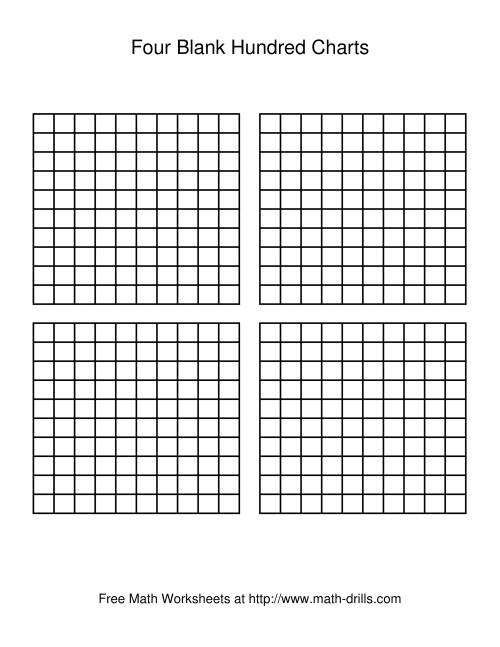 photo regarding Printable Hundred Grid identified as 4 Blank Hundred Charts