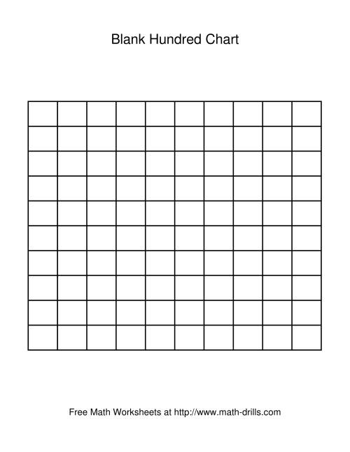 The Blank Hundred Chart Number Sense Worksheet. Full-size Image