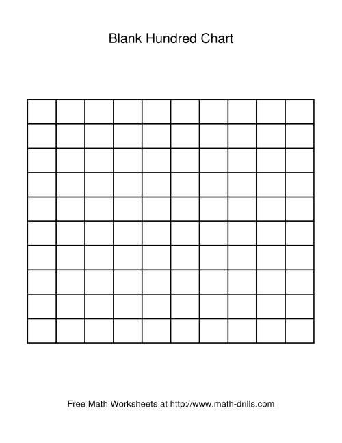 Superb image inside printable blank hundreds chart