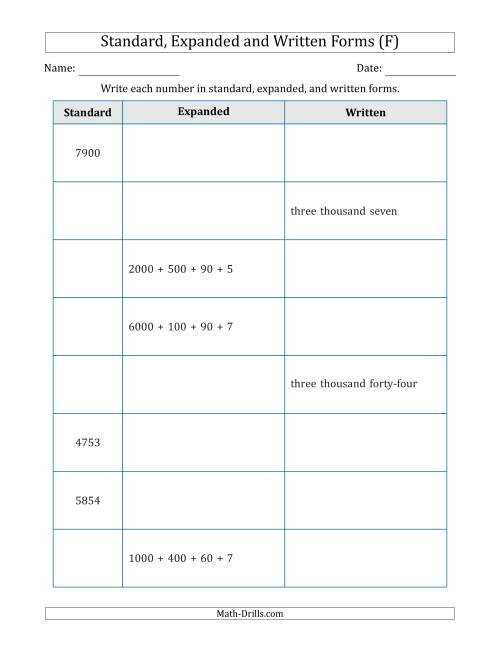 The Converting Between Standard, Expanded and Written Forms (4-Digit) (F) Math Worksheet