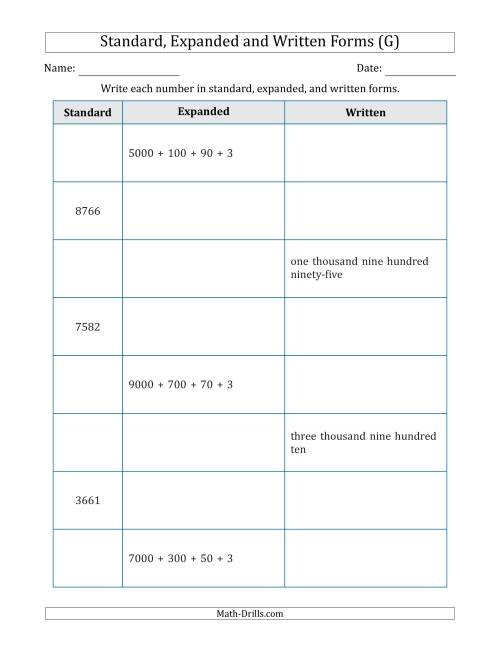 The Converting Between Standard, Expanded and Written Forms (4-Digit) (G) Math Worksheet