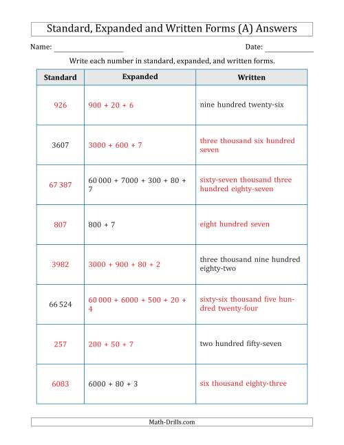 The Converting Between Standard, Expanded and Written Forms (3-Digit to 5-Digit) SI Version (A) Math Worksheet Page 2
