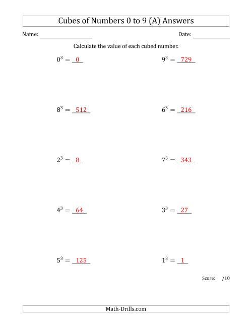 The Cubes of Numbers from 0 to 9 (A) Math Worksheet Page 2