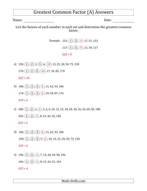 The Determining Greatest Common Factors of Sets of Two Numbers from 100 to 200 (A) Math Worksheet Page 2