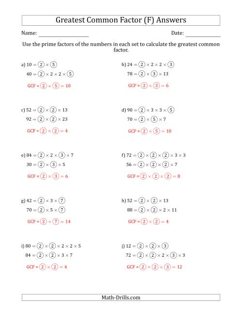 The Calculating Greatest Common Factors of Sets of Two Numbers from 4 to 100 Using Prime Factors (F) Math Worksheet Page 2