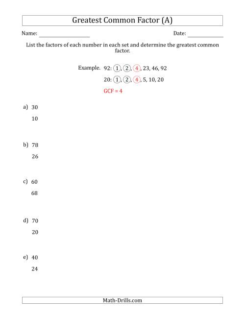 The Determining Greatest Common Factors of Sets of Two Numbers from 4 to 100 (A) Math Worksheet