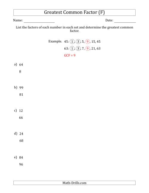 The Determining Greatest Common Factors of Sets of Two Numbers from 4 to 100 (F) Math Worksheet