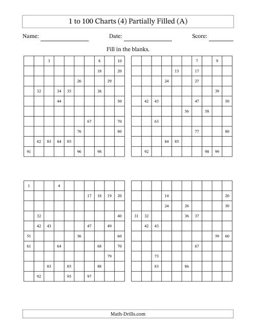 The Partially Completed Hundred Charts (4) (A) Math Worksheet