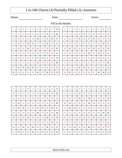 The Partially Completed Hundred Charts (4) (A) Math Worksheet Page 2