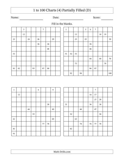 The Partially Completed Hundred Charts (4) (D) Math Worksheet