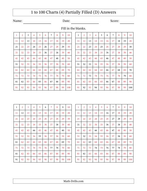 The Partially Completed Hundred Charts (4) (D) Math Worksheet Page 2