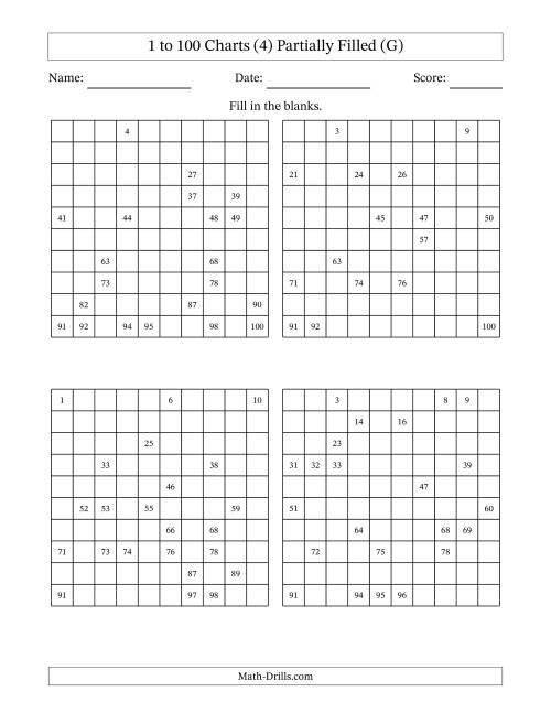 The Partially Completed Hundred Charts (4) (G) Math Worksheet