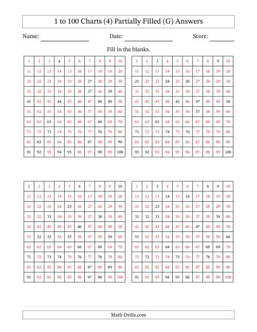 The Partially Completed Hundred Charts (4) (G) Math Worksheet Page 2