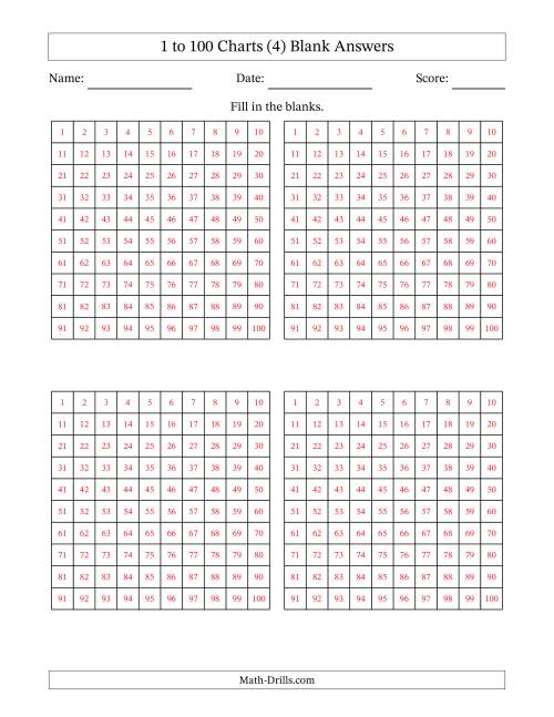 The Blank Hundred Charts (4) Math Worksheet Page 2