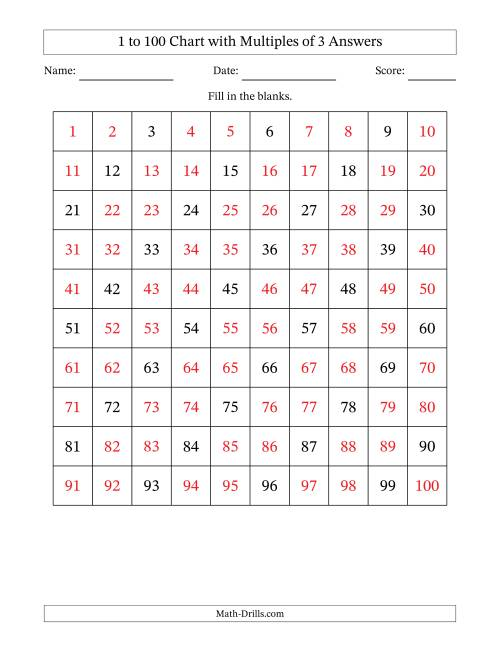 The Hundred Chart with Multiples of 3 Math Worksheet Page 2