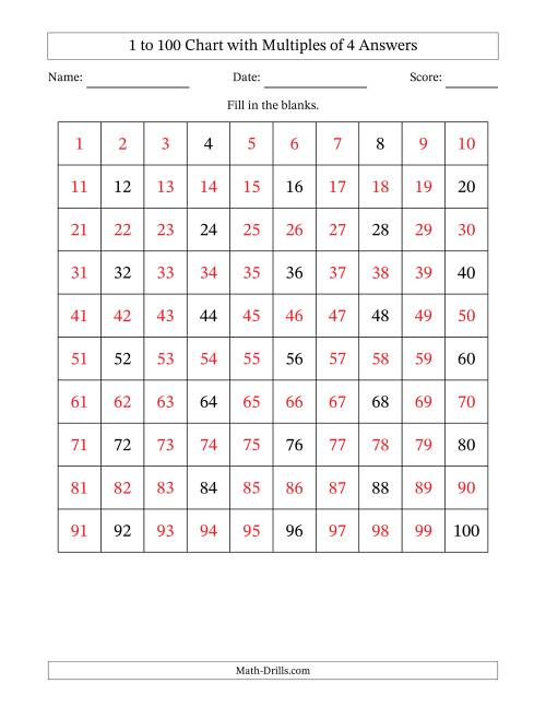 The Hundred Chart with Multiples of 4 Math Worksheet Page 2
