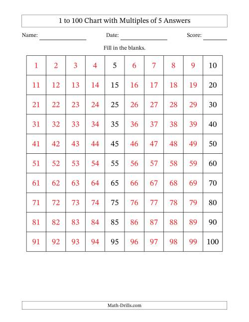 The Hundred Chart with Multiples of 5 Math Worksheet Page 2