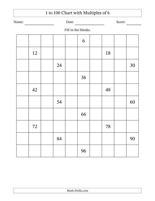 The Hundred Chart with Multiples of 6 Math Worksheet