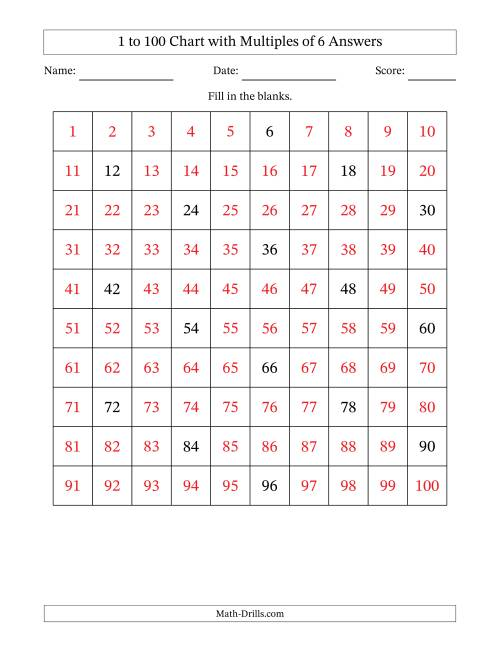 The Hundred Chart with Multiples of 6 Math Worksheet Page 2