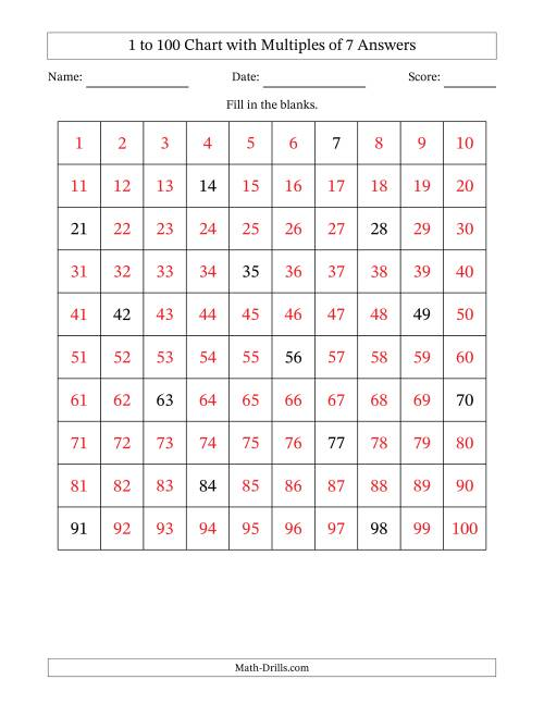 The Hundred Chart with Multiples of 7 Math Worksheet Page 2